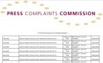 PCC Rejected Complaints Heading 1