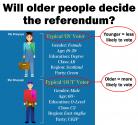 Will older people decide the EU referendum?
