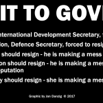 Unfit to govern