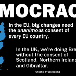 Which is better: UK or EU democracy?