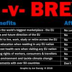 EU benefits versus Brexit