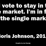 Does Boris Johnson remember what he said?