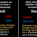 Why the EU referendum was flawed