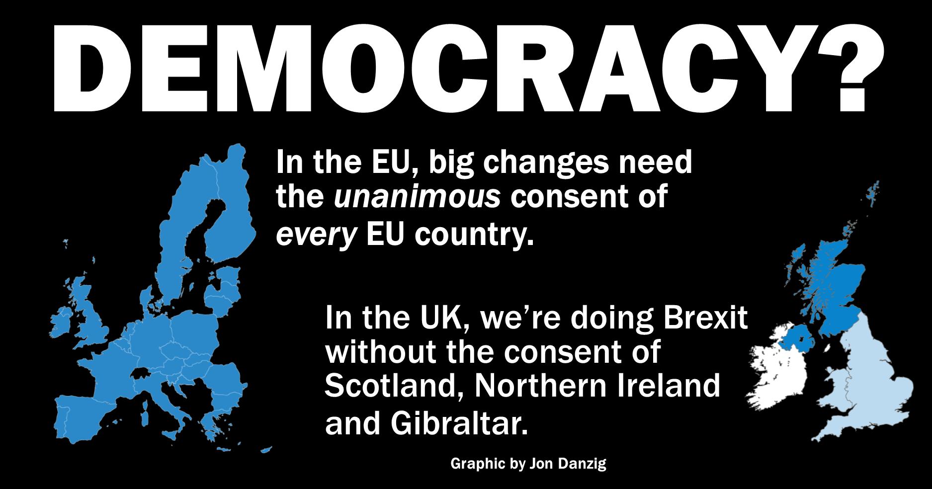 New successes of European democracy