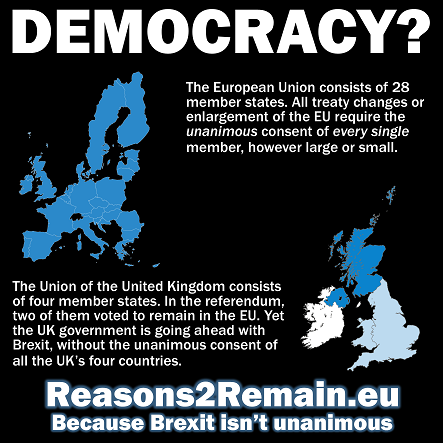 Which is more democratic: UK or EU?