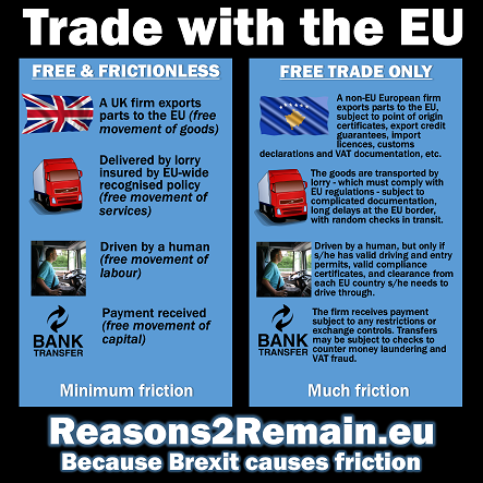 Free trade isn't the same as frictionless trade | EU ROPE