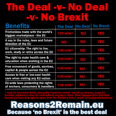 The Deal -v- No Deal -v- No Brexit