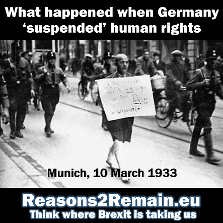 What happened when Germany 'suspended' human rights