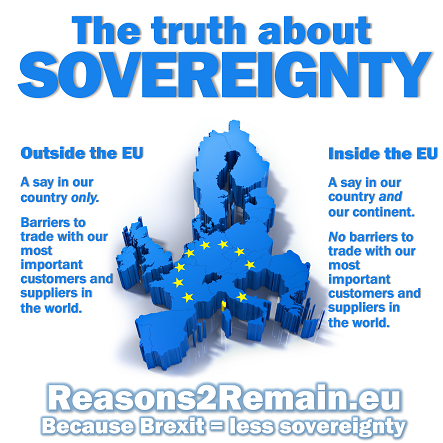 The truth about sovereignty