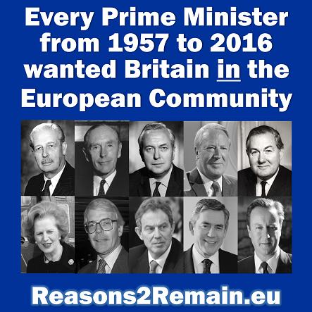 Compare past Prime Ministers to Boris Johnson