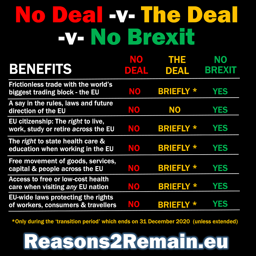 No deal -v- the deal -v- no Brexit