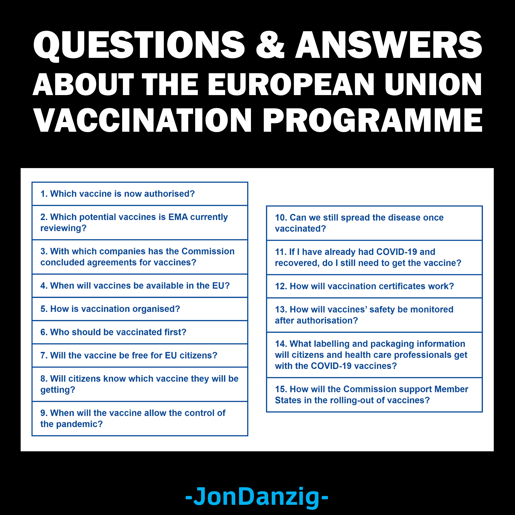 Don't rely on inaccurate gossip about the EU vaccine strategy