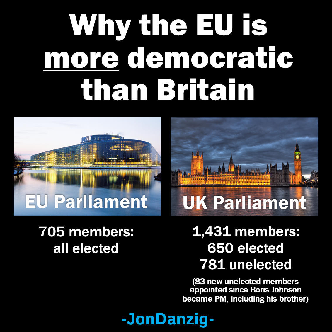 Why the EU is more democratic than the UK