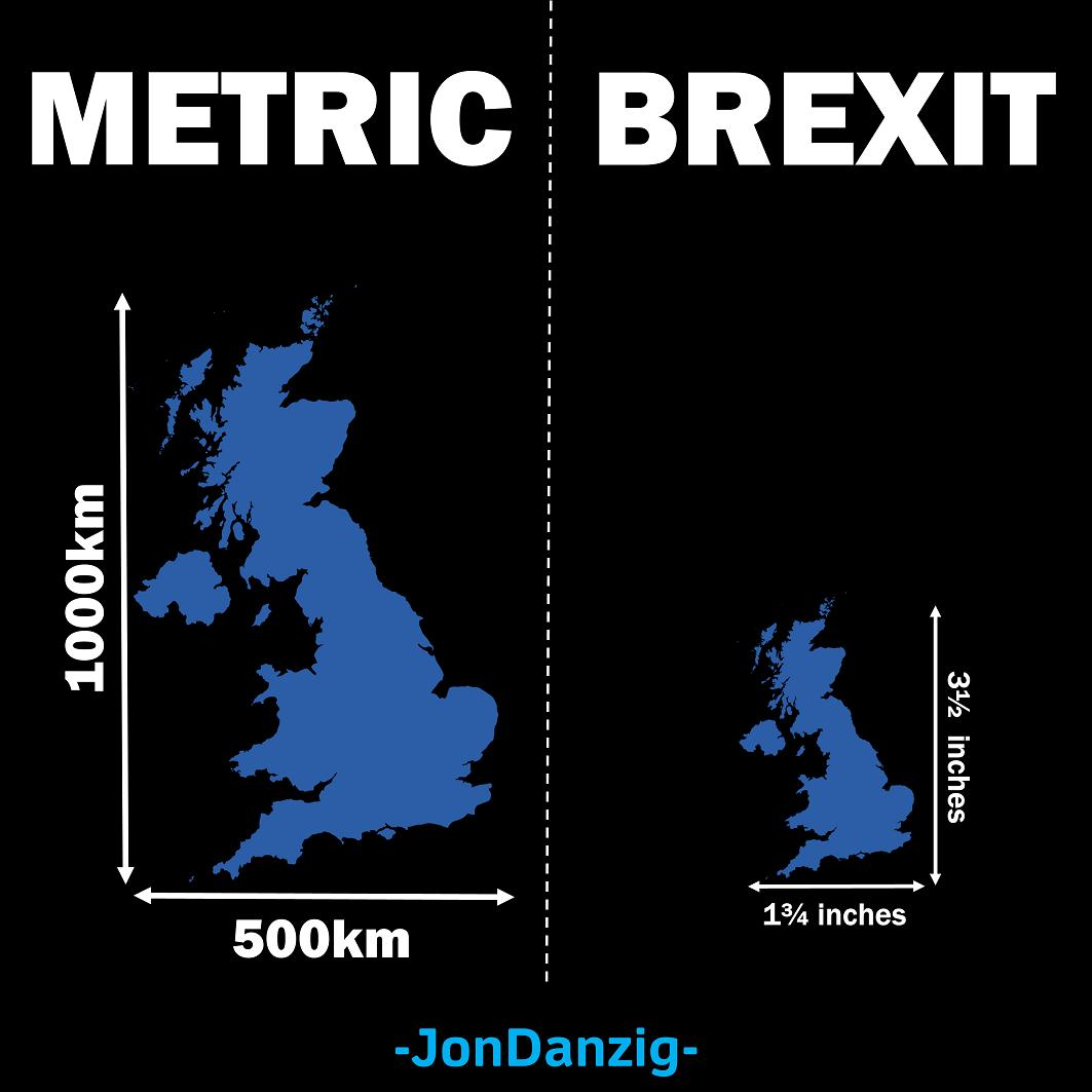 Go Brexit, ditch metric